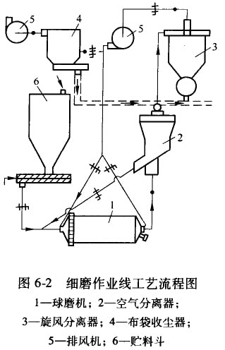 电路 电路图 电子 原理图 319_496 竖版 竖屏