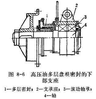 螺旋分级机的工作原理与构造