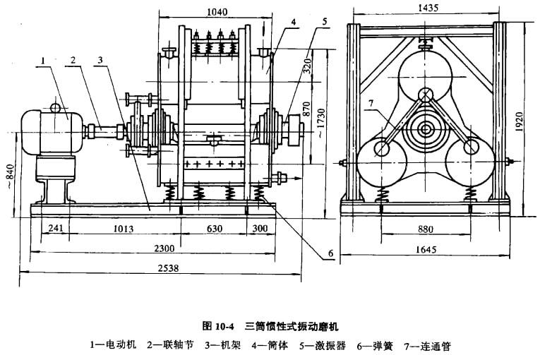 振动磨机是借助筒体的振动,位粉磨介质获得加速运动,而以冲击和磨剥方式对物料进行细磨和超细磨。使用旋转筒式球磨机粉磨物料时,一般只能达到60μm的细度,这时磨机的效率已经很低。使用振动磨机粉磨物料时,产品细度可达60-1μm,而又具有较高的粉磨效率。 振动磨机已有近100年的发展历程。然而,在初期的30年中,尽管有不少发明在此期间出现,而振动磨机基本停留在实验室中。1940年,Bachmam发表在VDI杂志上的有关论文,首次提出了磨介共振说,堪称振动磨发展史上的里程碑。在1940-1970年的3