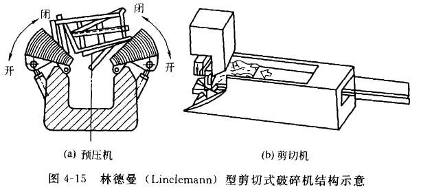 图4-16所示为旋转式剪切破碎机结构示意.